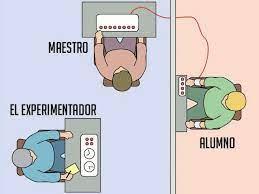 LA ÉTICA PROFESIONAL Y EL EXPERIMENTO DE MILGRAM PROFESSIONAL ETHICS AND  THE MILGRAM EXPERIMENT